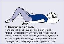 Болките в гърба (втора част) - Симптоматика